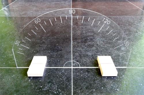 goniomètre H3