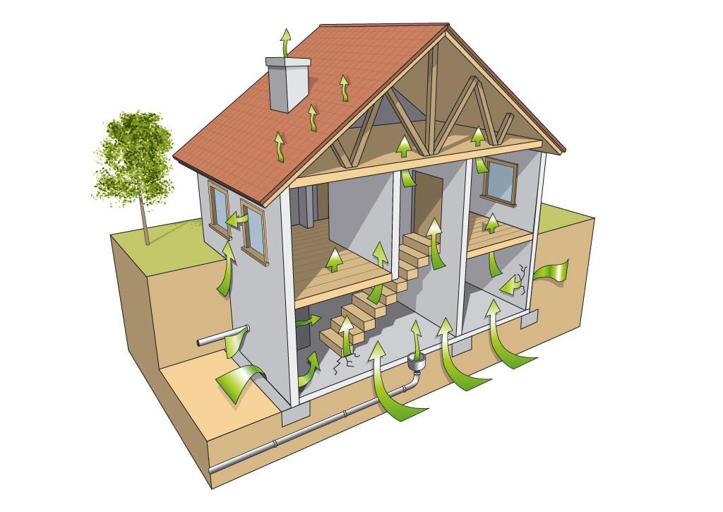 Pénétration du radon dans les maisons