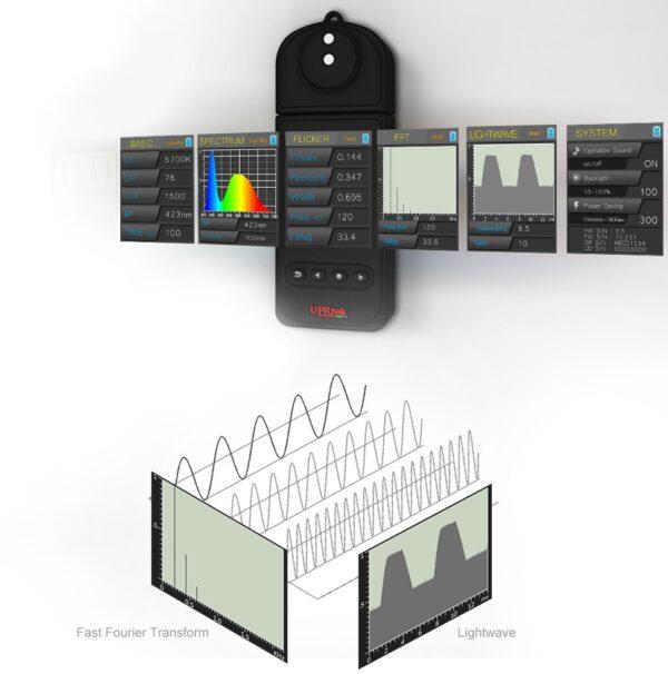 MF250N Flicker meter - mesure du scintillement de la lumière