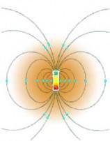 Le champ d'induction magnétique