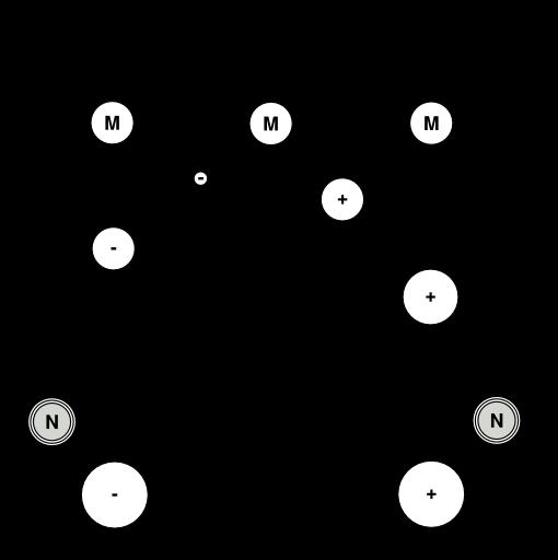 ionisation de l'air