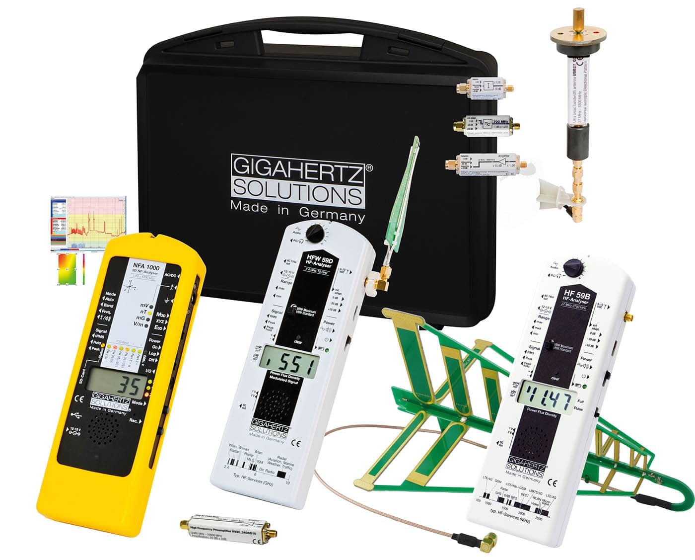 """""""Profi"""" MK70-EW Kit de détection pollution électromagnétique"""